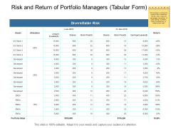 Risk And Return Of Portfolio Managers Tabular Form Ppt PowerPoint Presentation Summary Example