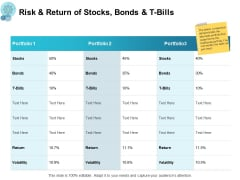 Risk And Return Of Stocks Bonds And T Bills Ppt PowerPoint Presentation Icon Format Ideas