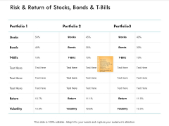 Risk And Return Of Stocks Bonds And T Bills Ppt PowerPoint Presentation Professional Design Ideas