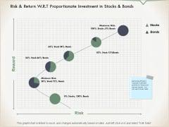 Risk And Return W R T Proportionate Investment In Stocks And Bonds Ppt PowerPoint Presentation Infographics Diagrams