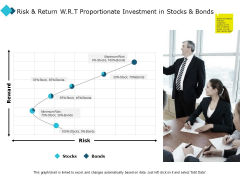Risk And Return W R T Proportionate Investment In Stocks And Bonds Ppt PowerPoint Presentation Professional Graphics Design