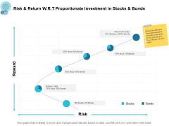 Risk And Return W R T Proportionate Investment In Stocks And Bonds Ppt PowerPoint Presentation Professional Graphics