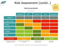Risk Assessment Contd Insignificant Ppt PowerPoint Presentation Pictures Format Ideas