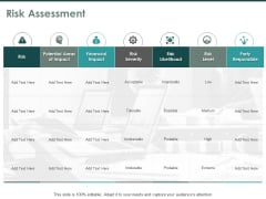 Risk Assessment Financial Impact Ppt PowerPoint Presentation Model Guidelines
