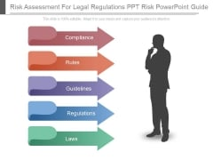 Risk Assessment For Legal Regulations Ppt Risk Powerpoint Guide