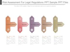 Risk Assessment For Legal Regulations Ppt Sample Ppt Files