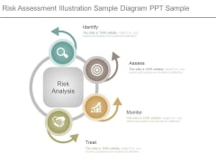 Risk Assessment Illustration Sample Diagram Ppt Sample