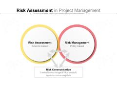 Risk Assessment In Project Management Ppt PowerPoint Presentation Slides Background Designs