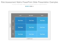 Risk Assessment Matrix Powerpoint Slide Presentation Examples