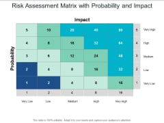 Risk Assessment Matrix With Probability And Impact Ppt PowerPoint Presentation Slides Brochure