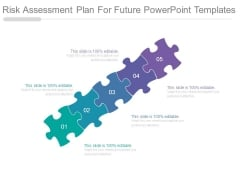 Risk Assessment Plan For Future Powerpoint Templates