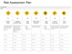 Risk Assessment Plan Measures Ppt PowerPoint Presentation Styles Diagrams