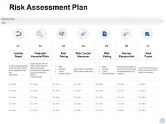 Risk Assessment Plan Ppt PowerPoint Presentation Model Ideas