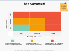 Risk Assessment Planning Ppt PowerPoint Presentation Ideas Elements