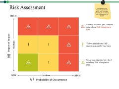 Risk Assessment Ppt PowerPoint Presentation Gallery Clipart Images