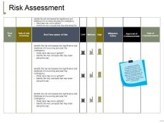 Risk Assessment Ppt PowerPoint Presentation Infographics Inspiration