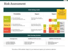 Risk Assessment Ppt Powerpoint Presentation Inspiration Visual Aids Ppt Powerpoint Presentation Inspiration Deck