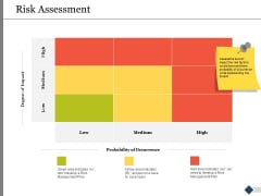 Risk Assessment Ppt PowerPoint Presentation Model Background Images