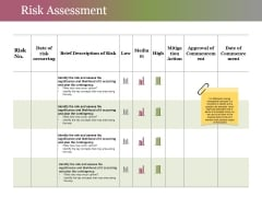 Risk Assessment Ppt PowerPoint Presentation Model Graphic Tips
