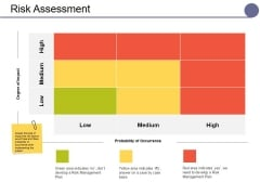 Risk Assessment Ppt PowerPoint Presentation Outline Grid
