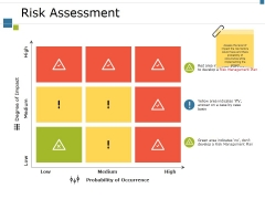 Risk Assessment Ppt PowerPoint Presentation Pictures Guide