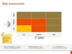 Risk Assessment Ppt PowerPoint Presentation Portfolio Graphics Download