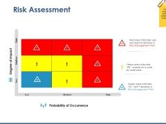 Risk Assessment Ppt PowerPoint Presentation Slides Gridlines