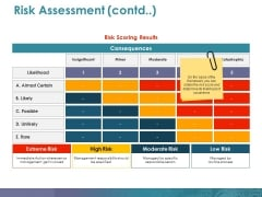 Risk Assessment Template 1 Ppt PowerPoint Presentation File Icons