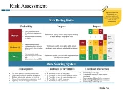 Risk Assessment Template 1 Ppt PowerPoint Presentation File Visual Aids