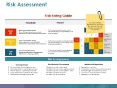 Risk Assessment Template 2 Ppt PowerPoint Presentation Infographic Template Vector