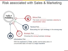 Risk Associated With Sales And Marketing Ppt PowerPoint Presentation Infographic Template Example File