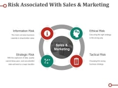 Risk Associated With Sales And Marketing Ppt PowerPoint Presentation Model Graphics Pictures