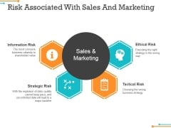 Risk Associated With Sales And Marketing Ppt PowerPoint Presentation Styles Example Topics