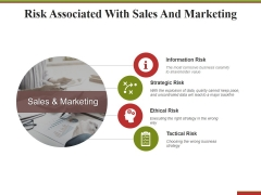 Risk Associated With Sales And Marketing Ppt PowerPoint Presentation Summary Picture