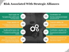 Risk Associated With Strategic Alliances Ppt PowerPoint Presentation Portfolio Outfit