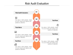 Risk Audit Evaluation Ppt PowerPoint Presentation Infographic Template Designs Cpb Pdf