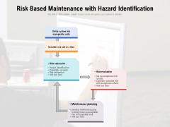 Risk Based Maintenance With Hazard Identification Ppt PowerPoint Presentation File Mockup PDF