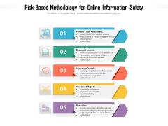 Risk Based Methodology For Online Information Safety Ppt PowerPoint Presentation File Summary PDF