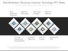 Risk Breakdown Structures Unproven Technology Ppt Slides