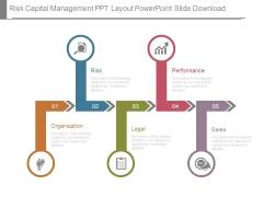 Risk Capital Management Ppt Layout Powerpoint Slide Download