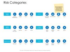 Risk Categories Management Ppt Powerpoint Presentation Portfolio Skills