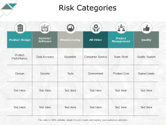 Risk Categories Manufacturing Ppt PowerPoint Presentation Inspiration Guide