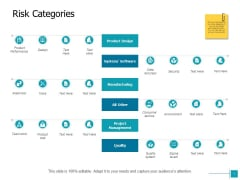 Risk Categories Performance Ppt Powerpoint Presentation Summary Tips