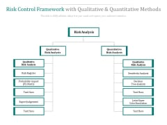 Risk Control Framework With Qualitative And Quantitative Methods Ppt PowerPoint Presentation Model Background Designs