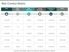 Risk Control Matrix Risk Likelihood Ppt PowerPoint Presentation Layouts Format