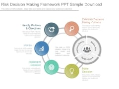 Risk Decision Making Framework Ppt Sample Download