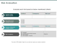 Risk Evaluation Risk Acceptance Ppt PowerPoint Presentation Slides Themes