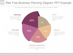 Risk Free Business Planning Diagram Ppt Example
