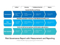 Risk Governance Report With Measurement And Reporting Ppt PowerPoint Presentation File Summary PDF