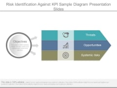 Risk Identification Against Kpi Sample Diagram Presentation Slides